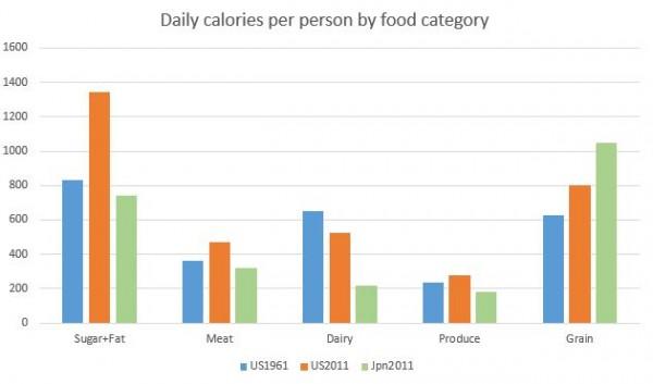 calories (1)